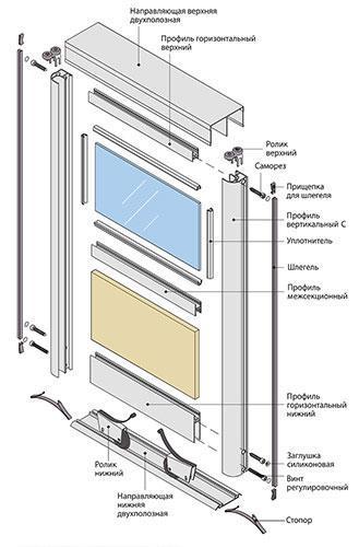 Инструкция по сборке шкафов-купе и межкомнатных перегородок